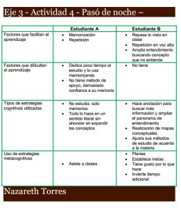 Nazareth_Torres_eje3_Actividad4_final.pdf