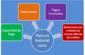 52809-5claves